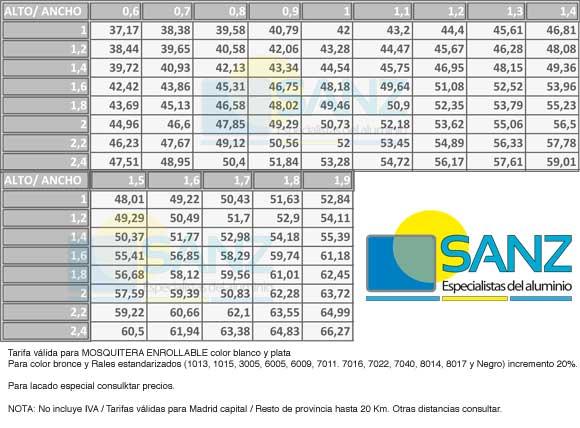 Persianas y mosquiteras aluminios sanz for Carpinteria de aluminio precios